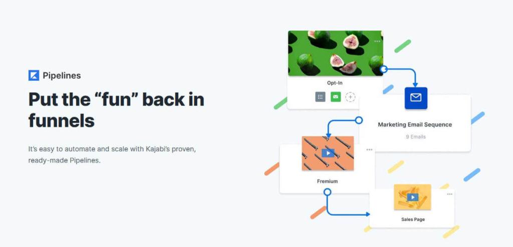 Best Sales Funnel Builder Software Kajabi Pipelines Flow