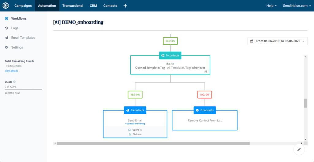 Email Automation Software Sendinblue