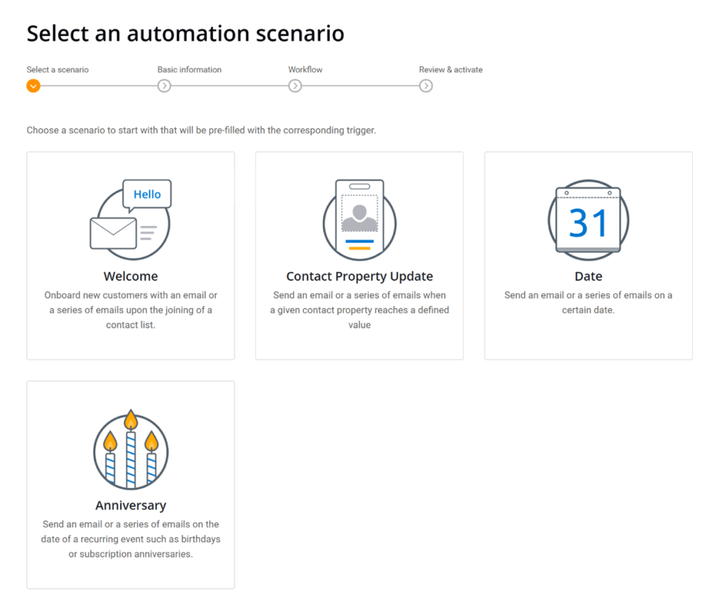 Mailjet Email Automation Workflow Create A Scenario