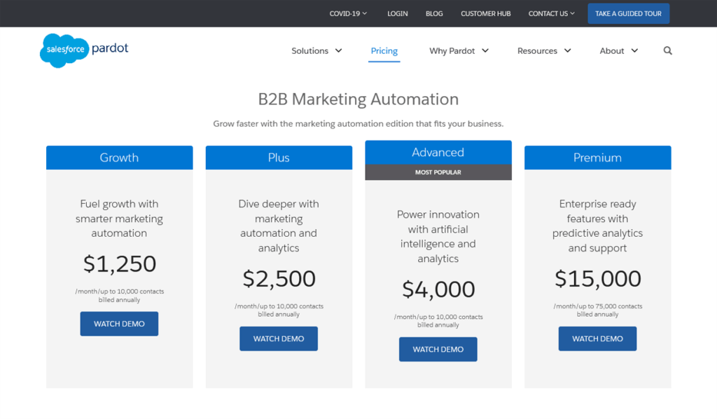 Pardot Salesforce Pricing